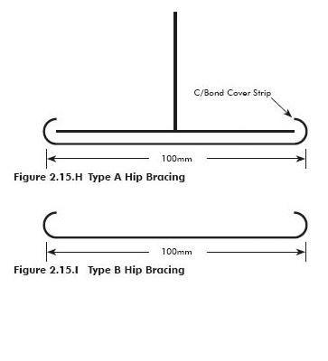 cappings-hip-bracing